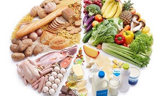 dieta rozowaty